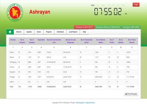 ashrayan